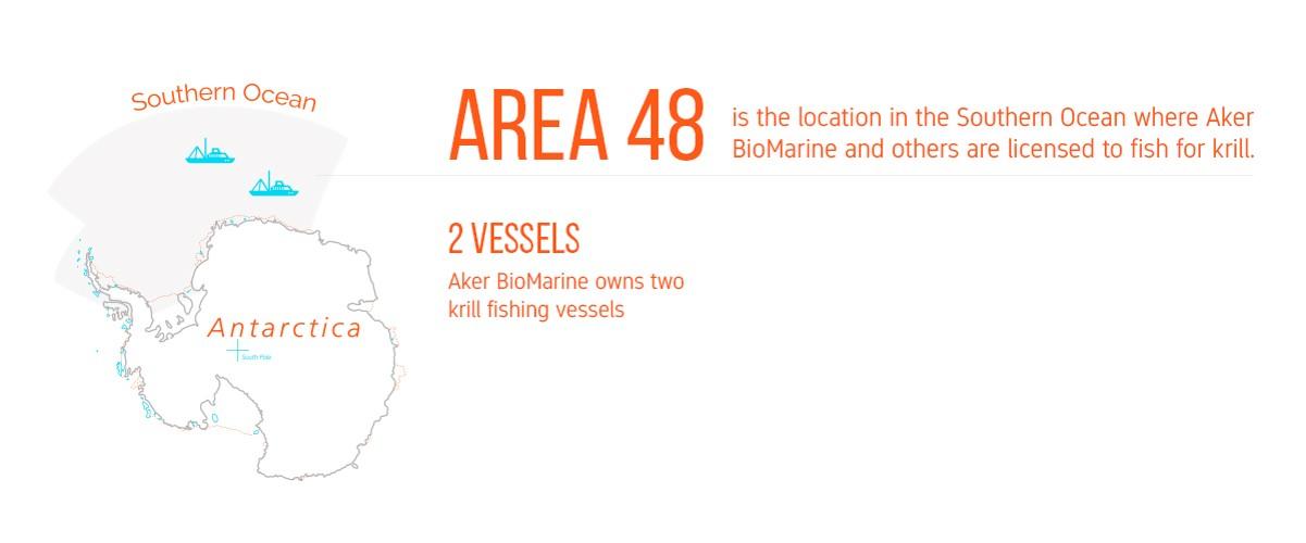 Area 48 Antarctica, Aker BioMarine krill fishery