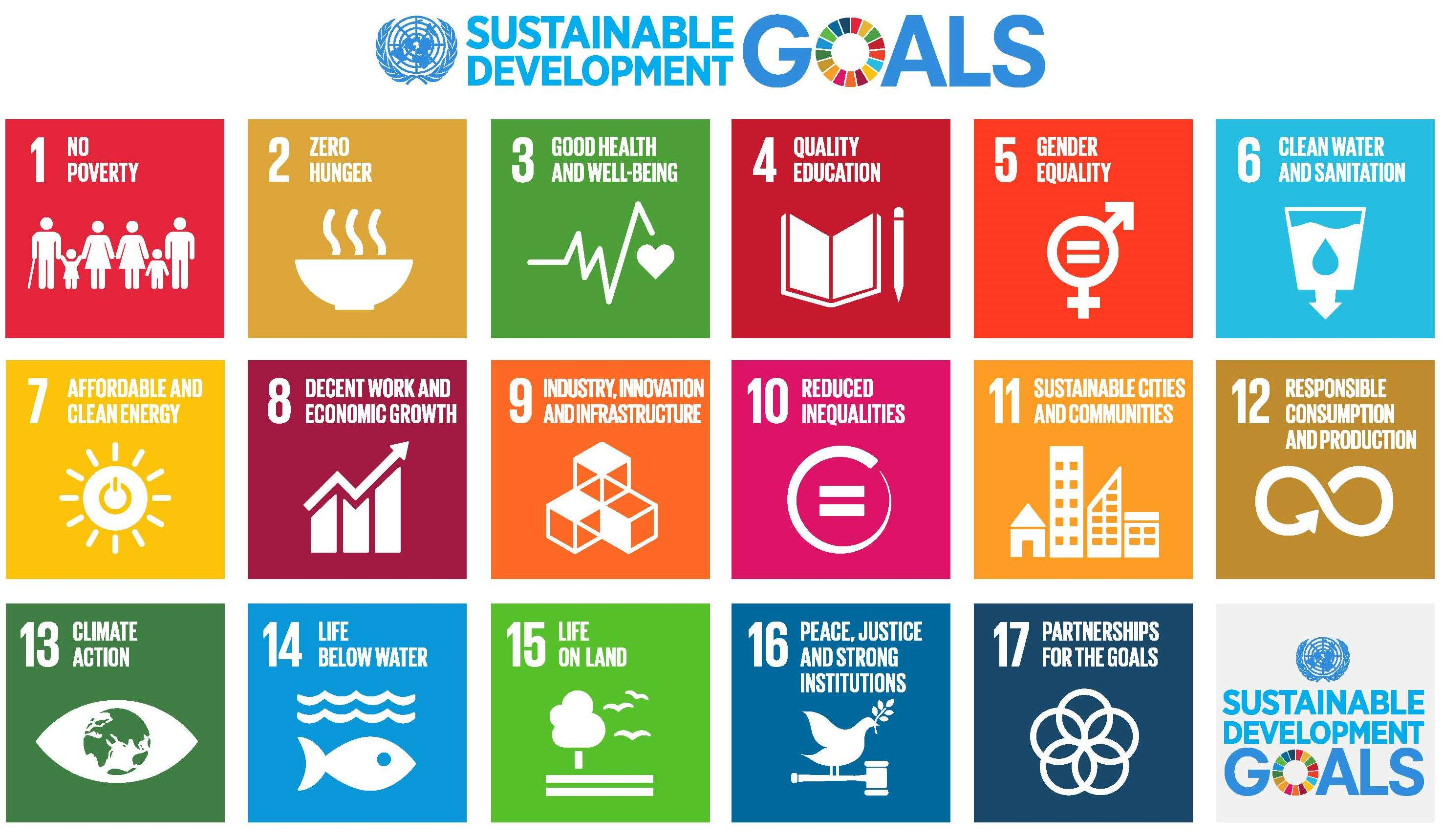 UN sustaiable goals.jpg